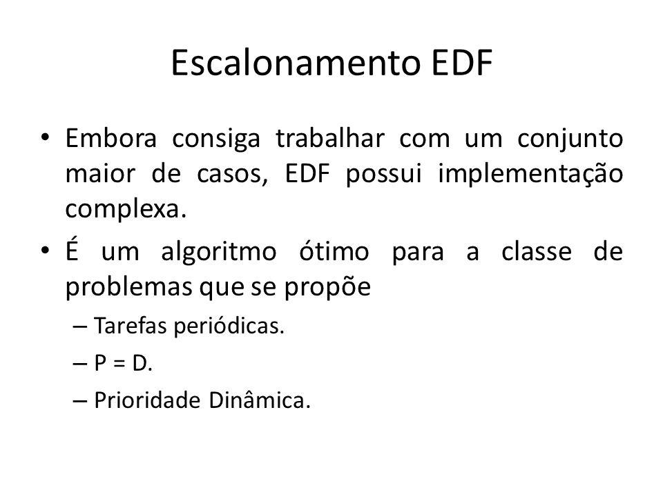Escalonamento EDF Embora consiga trabalhar com um conjunto maior de casos, EDF possui implementação complexa. É um algoritmo ótimo para a classe de pr