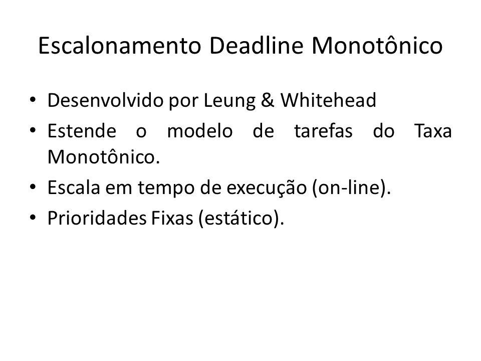 Escalonamento Deadline Monotônico Desenvolvido por Leung & Whitehead Estende o modelo de tarefas do Taxa Monotônico. Escala em tempo de execução (on-l