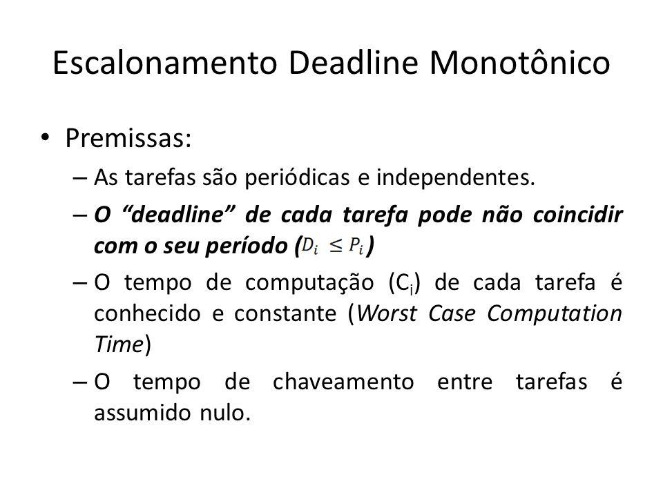 Escalonamento Deadline Monotônico Premissas: – As tarefas são periódicas e independentes. – O deadline de cada tarefa pode não coincidir com o seu per