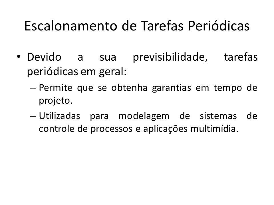 Escalonamento de Tarefas Periódicas Devido a sua previsibilidade, tarefas periódicas em geral: – Permite que se obtenha garantias em tempo de projeto.