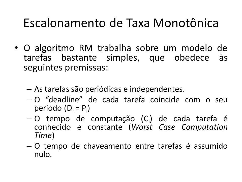 Escalonamento de Taxa Monotônica O algoritmo RM trabalha sobre um modelo de tarefas bastante simples, que obedece às seguintes premissas: – As tarefas