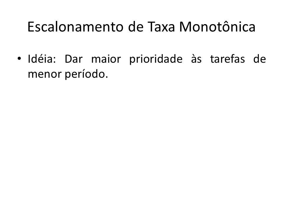 Escalonamento de Taxa Monotônica Idéia: Dar maior prioridade às tarefas de menor período.