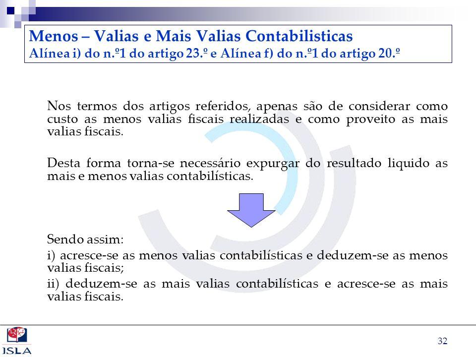 32 Menos – Valias e Mais Valias Contabilisticas Alínea i) do n.º1 do artigo 23.º e Alínea f) do n.º1 do artigo 20.º Nos termos dos artigos referidos,