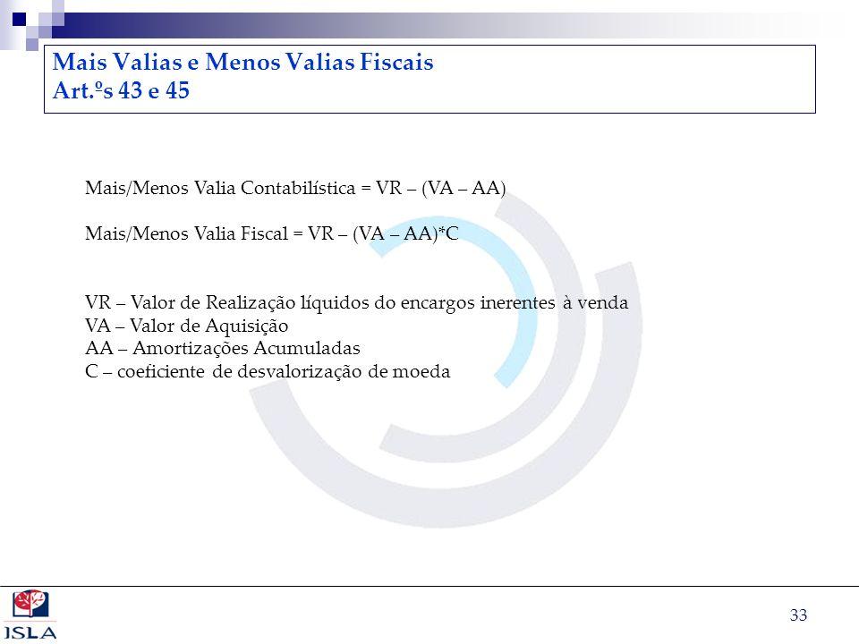 33 Mais Valias e Menos Valias Fiscais Art.ºs 43 e 45 Mais/Menos Valia Contabilística = VR – (VA – AA) Mais/Menos Valia Fiscal = VR – (VA – AA)*C VR –