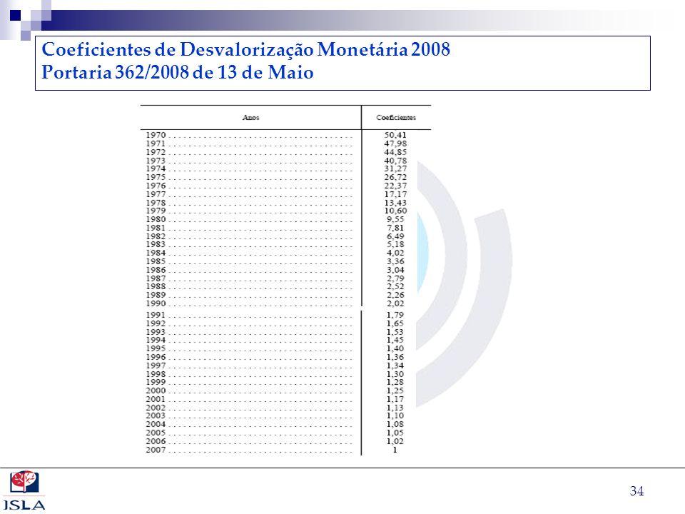 34 Coeficientes de Desvalorização Monetária 2008 Portaria 362/2008 de 13 de Maio