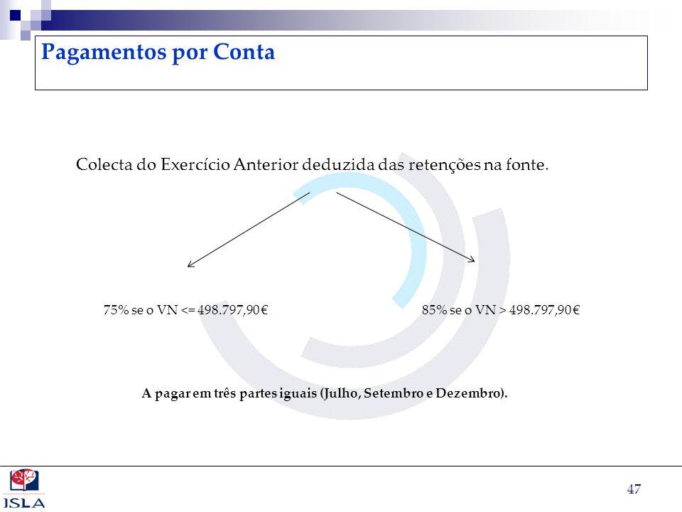 47 Pagamentos por Conta Colecta do Exercício Anterior deduzida das retenções na fonte. 75% se o VN <= 498.797,90 85% se o VN > 498.797,90 A pagar em t