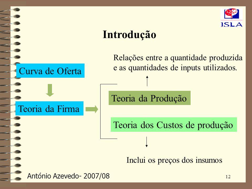António Azevedo- 2007/08 12 Introdução Teoria da Firma Curva de Oferta Teoria da Produção Teoria dos Custos de produção Inclui os preços dos insumos R