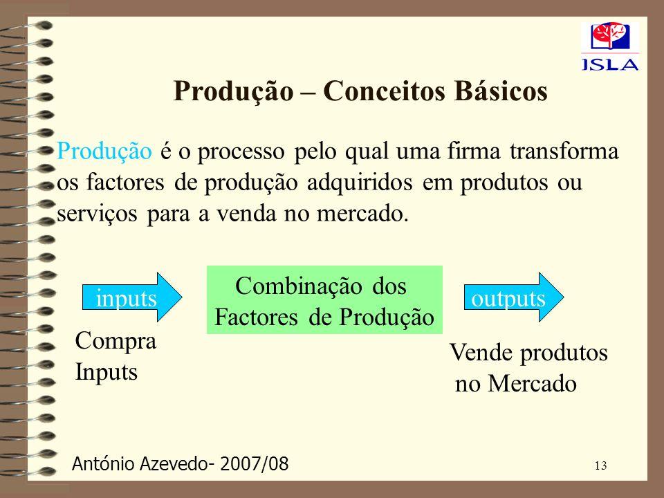 António Azevedo- 2007/08 13 Produção – Conceitos Básicos Produção é o processo pelo qual uma firma transforma os factores de produção adquiridos em pr
