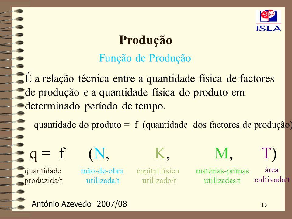 António Azevedo- 2007/08 15 Produção Função de Produção É a relação técnica entre a quantidade física de factores de produção e a quantidade física do