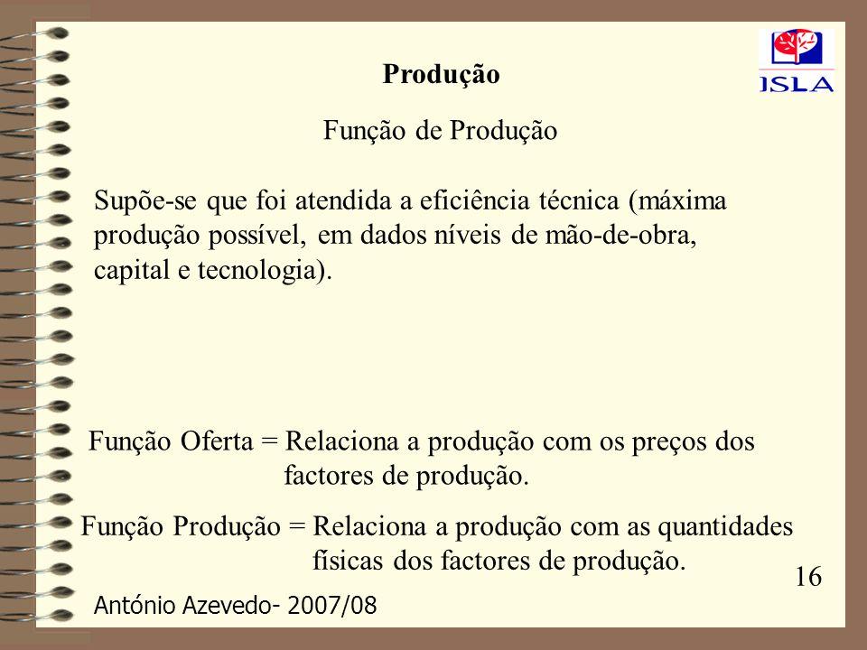 António Azevedo- 2007/08 16 Produção Função de Produção Supõe-se que foi atendida a eficiência técnica (máxima produção possível, em dados níveis de m