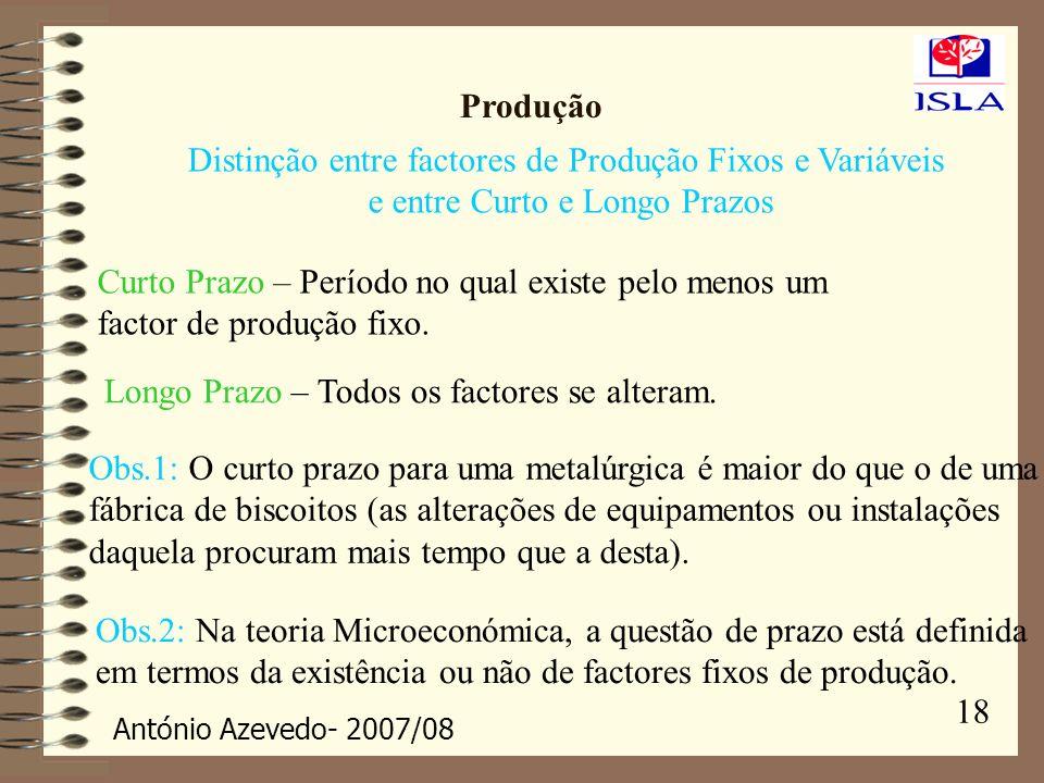 António Azevedo- 2007/08 18 Produção Distinção entre factores de Produção Fixos e Variáveis e entre Curto e Longo Prazos Curto Prazo – Período no qual