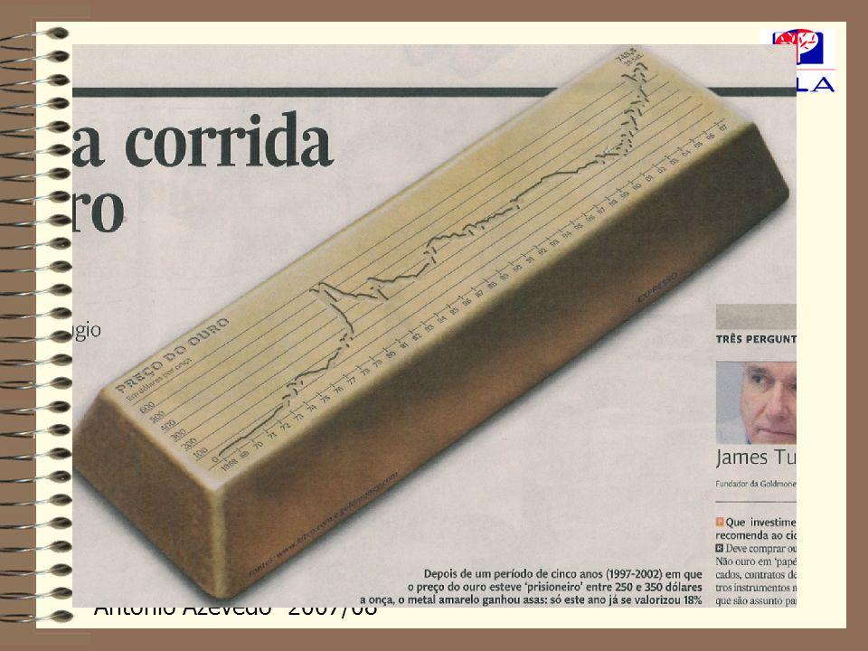 António Azevedo- 2007/08 23 Produção PT Máximo PMg = ZERO factor de Produção (N)