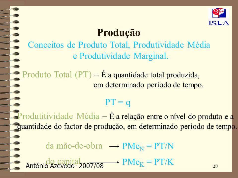 António Azevedo- 2007/08 20 Produção Conceitos de Produto Total, Produtividade Média e Produtividade Marginal. Produto Total (PT) – É a quantidade tot