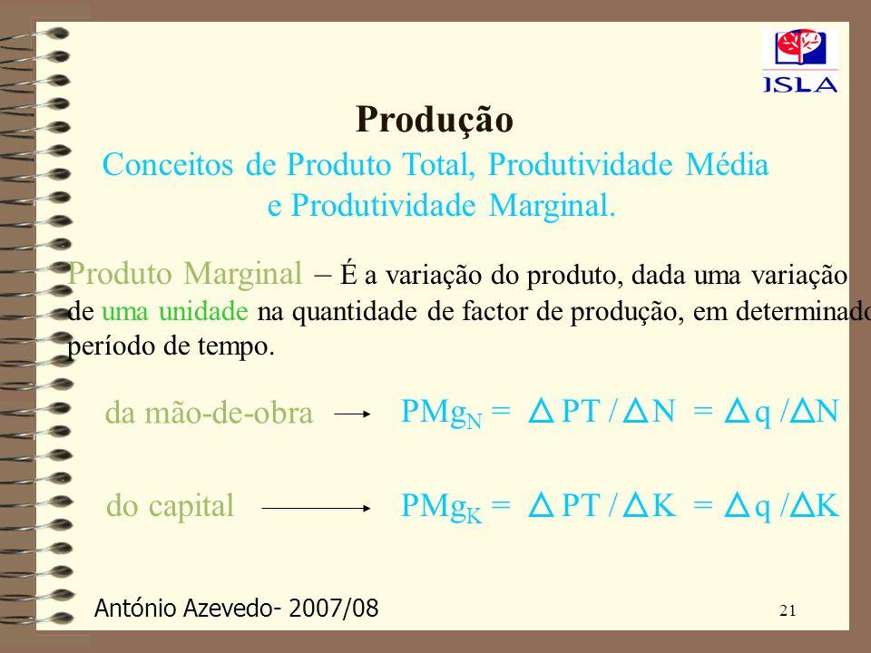 António Azevedo- 2007/08 21 Produção Conceitos de Produto Total, Produtividade Média e Produtividade Marginal. Produto Marginal – É a variação do prod