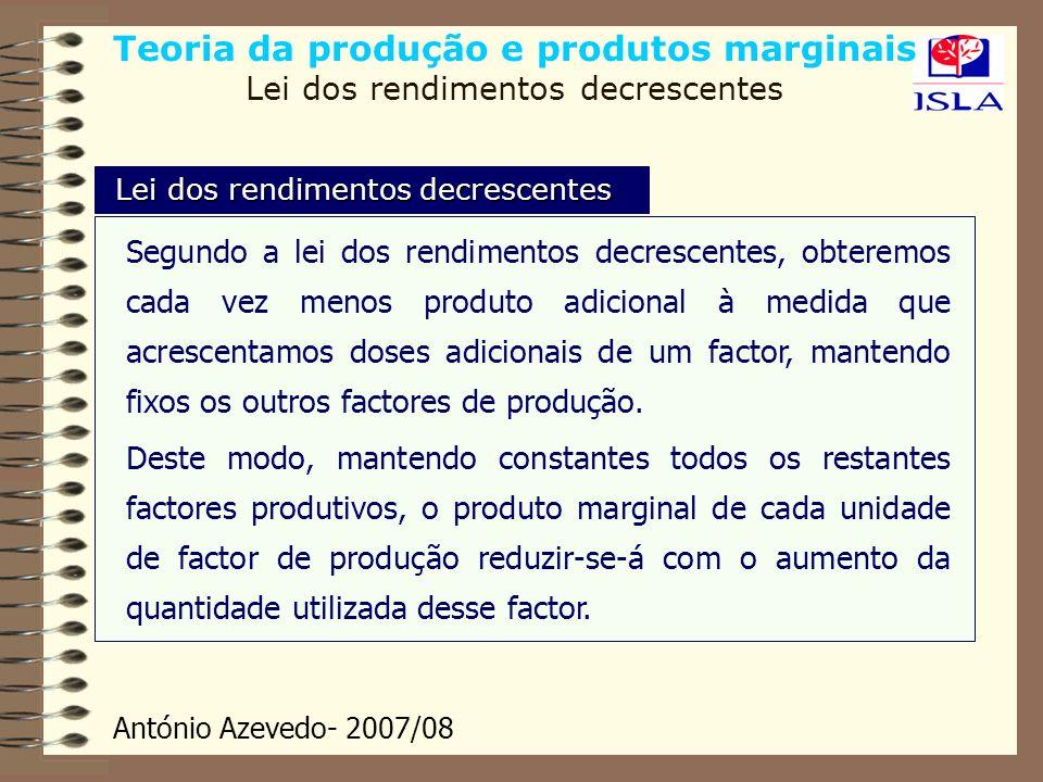 António Azevedo- 2007/08 Teoria da produção e produtos marginais Lei dos rendimentos decrescentes Lei dos rendimentos decrescentes Lei dos rendimentos