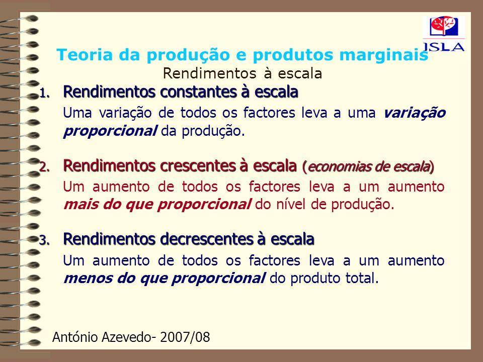 António Azevedo- 2007/08 Teoria da produção e produtos marginais Rendimentos à escala 1. Rendimentos constantes à escala Uma variação de todos os fact