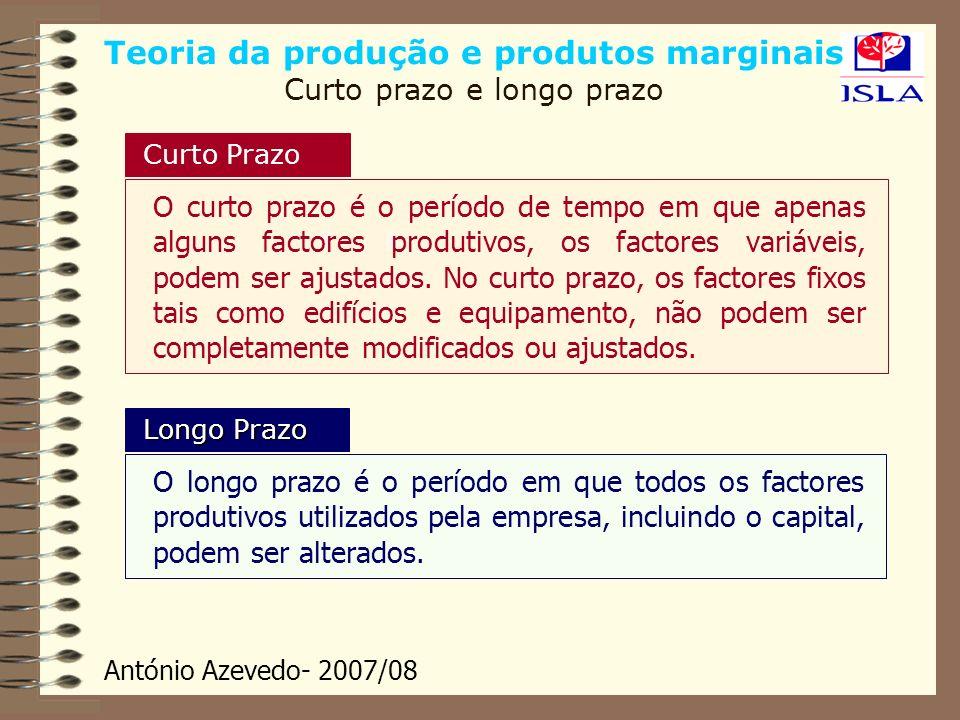 António Azevedo- 2007/08 Teoria da produção e produtos marginais Curto prazo e longo prazo Curto Prazo O curto prazo é o período de tempo em que apena