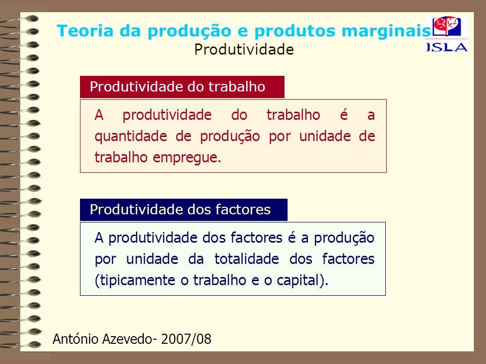 António Azevedo- 2007/08 Teoria da produção e produtos marginais Produtividade Produtividade do trabalho A produtividade do trabalho é a quantidade de