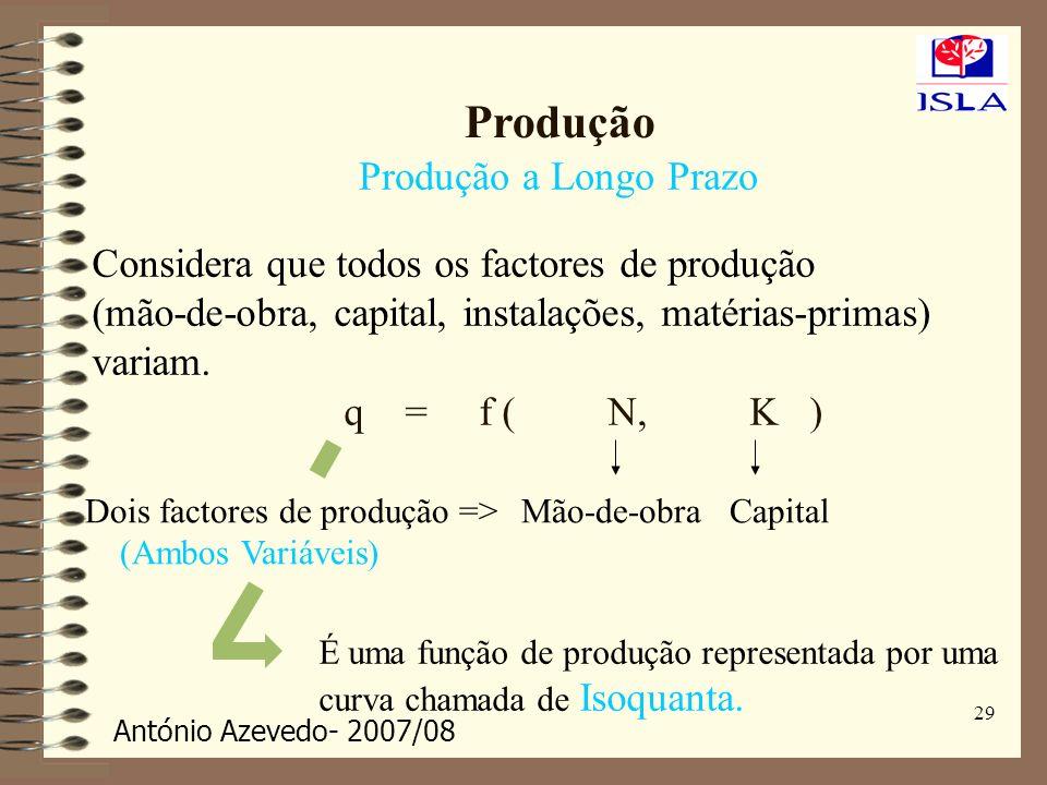 António Azevedo- 2007/08 29 Produção Produção a Longo Prazo q = f ( N, K ) Dois factores de produção => (Ambos Variáveis) Mão-de-obra Capital Consider