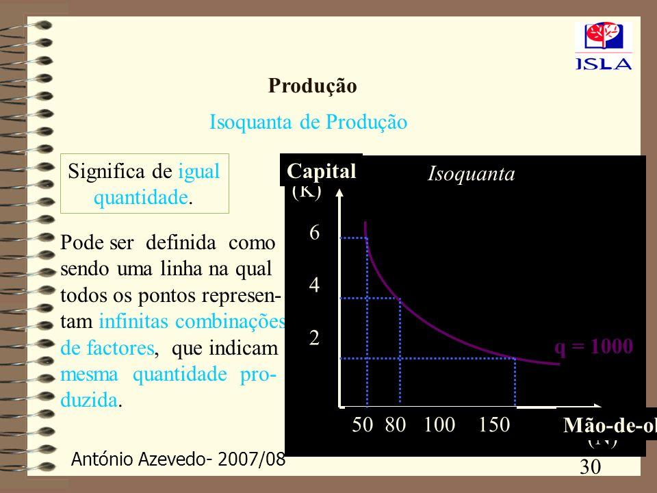 António Azevedo- 2007/08 30 Produção Isoquanta de Produção Pode ser definida como sendo uma linha na qual todos os pontos represen- tam infinitas comb