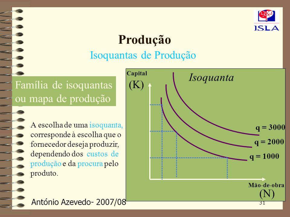 António Azevedo- 2007/08 31 Produção Isoquantas de Produção Família de isoquantas ou mapa de produção A escolha de uma isoquanta, corresponde à escolh