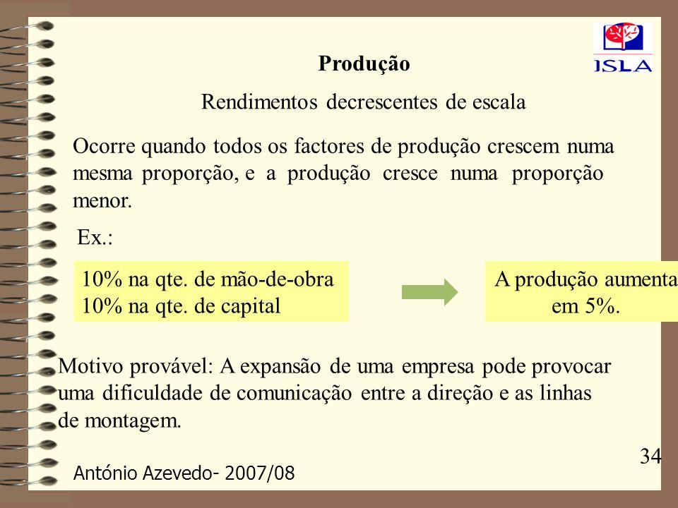 António Azevedo- 2007/08 34 Produção Rendimentos decrescentes de escala Ocorre quando todos os factores de produção crescem numa mesma proporção, e a