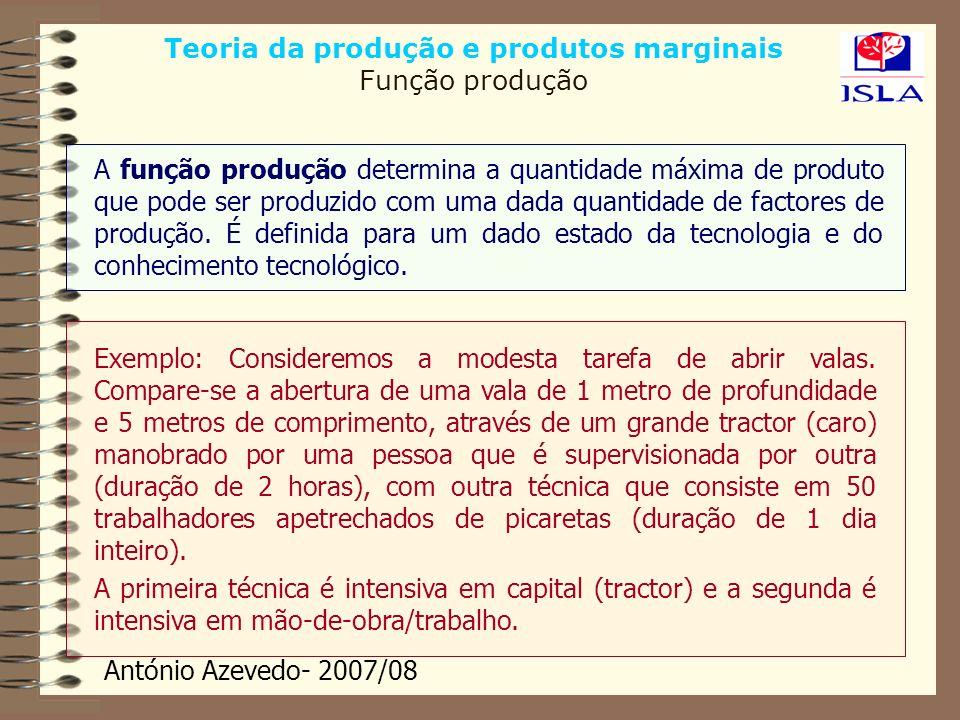 António Azevedo- 2007/08 Teoria da produção e produtos marginais Função produção A função produção determina a quantidade máxima de produto que pode s