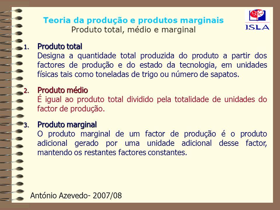 António Azevedo- 2007/08 Teoria da produção e produtos marginais Produto total, médio e marginal 1. Produto total Designa a quantidade total produzida