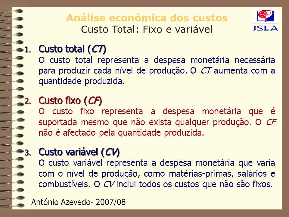 António Azevedo- 2007/08 Análise económica dos custos Custo Total: Fixo e variável 1. Custo total (CT) O custo total representa a despesa monetária ne