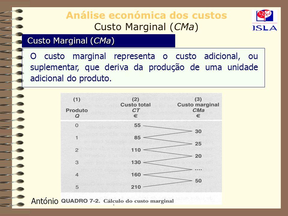 António Azevedo- 2007/08 Análise económica dos custos Custo Marginal (CMa) Custo Marginal (CMa) Custo Marginal (CMa) O custo marginal representa o cus