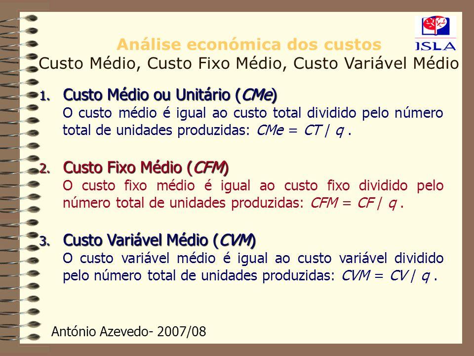 António Azevedo- 2007/08 Análise económica dos custos Custo Médio, Custo Fixo Médio, Custo Variável Médio 1. Custo Médio ou Unitário (CMe) O custo méd