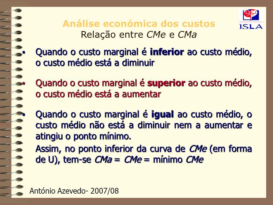 António Azevedo- 2007/08 Análise económica dos custos Relação entre CMe e CMa Quando o custo marginal é inferior ao custo médio, o custo médio está a