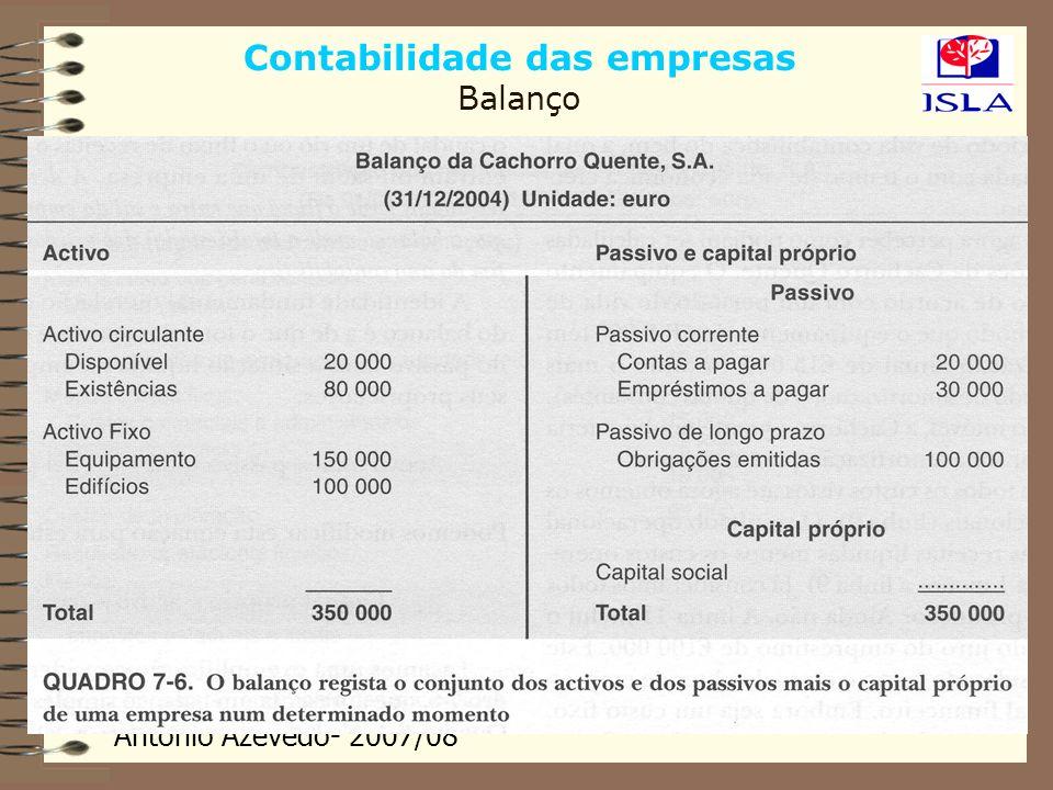 António Azevedo- 2007/08 Contabilidade das empresas Balanço