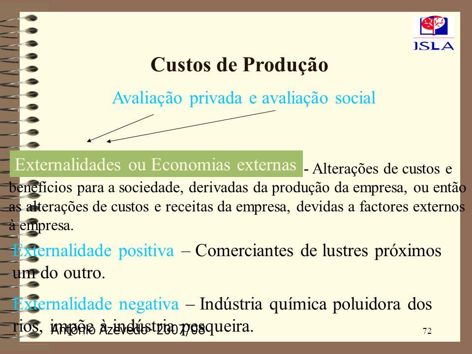 António Azevedo- 2007/08 72 Custos de Produção Avaliação privada e avaliação social Externalidades ou Economias externas Externalidade positiva – Come