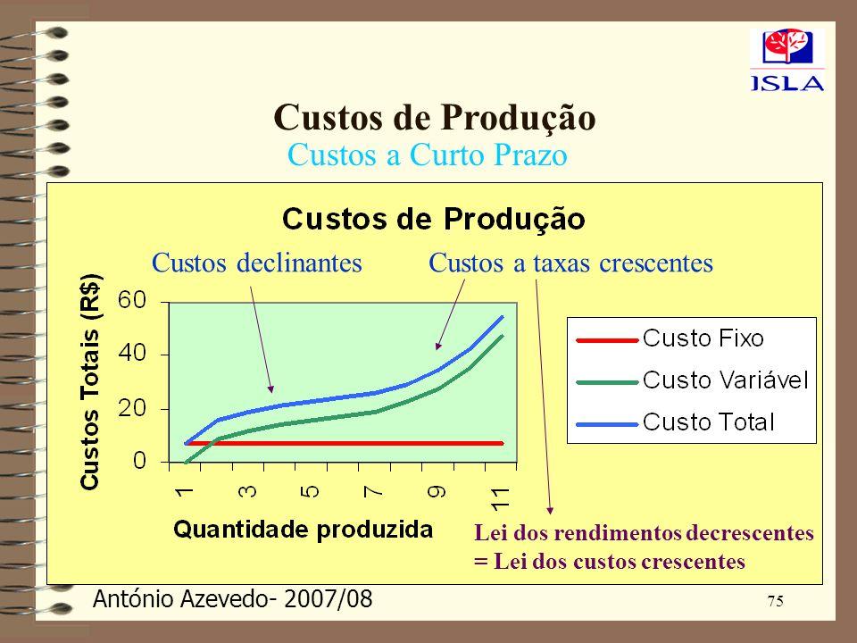 António Azevedo- 2007/08 75 Custos de Produção Custos a Curto Prazo Custos declinantesCustos a taxas crescentes Lei dos rendimentos decrescentes = Lei
