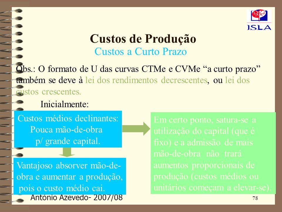 António Azevedo- 2007/08 78 Custos de Produção Custos a Curto Prazo Obs.: O formato de U das curvas CTMe e CVMe a curto prazo também se deve à lei dos
