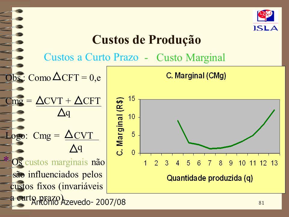 António Azevedo- 2007/08 81 Custos de Produção Custos a Curto Prazo - Custo Marginal Obs.: Como CFT = 0,e Cmg = CVT + CFT q Logo: Cmg = CVT q * Os cus