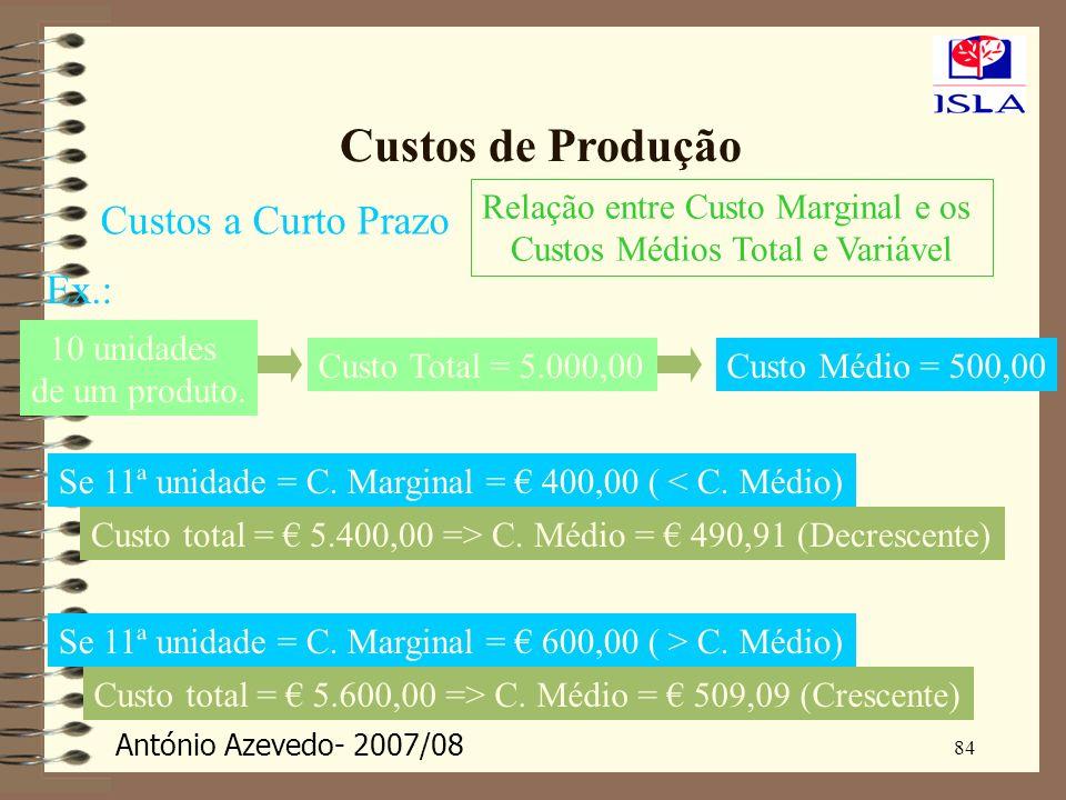 António Azevedo- 2007/08 84 Custos de Produção Custos a Curto Prazo Relação entre Custo Marginal e os Custos Médios Total e Variável Ex.: 10 unidades