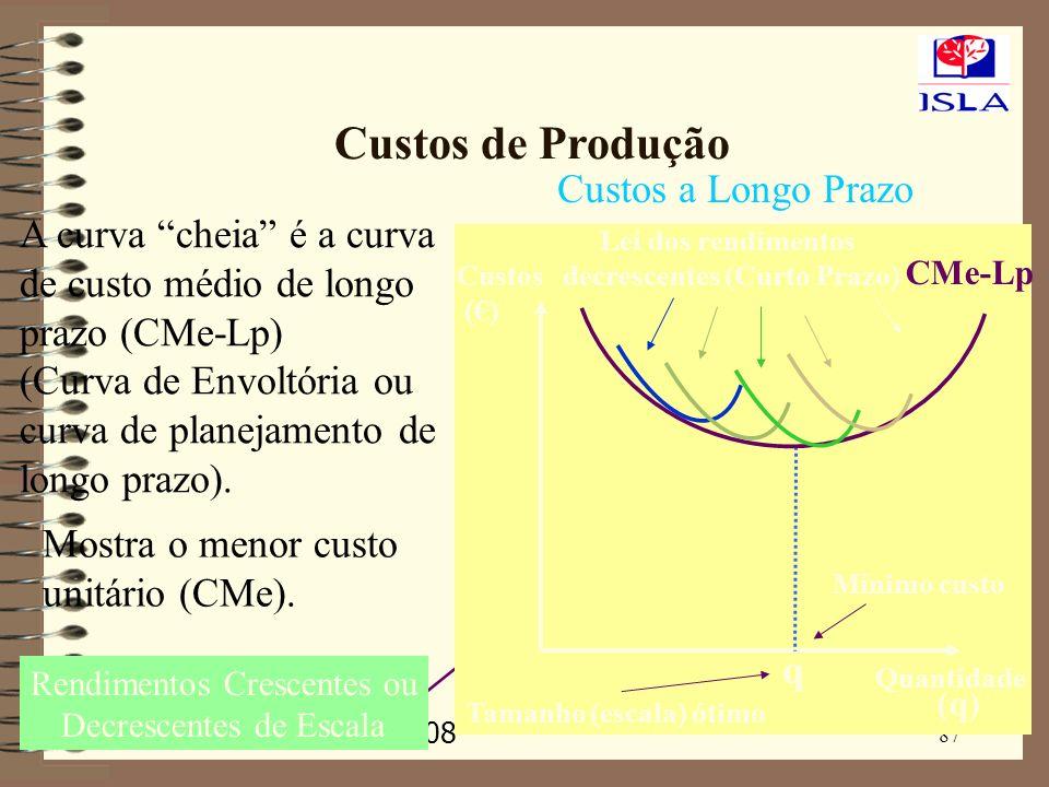 António Azevedo- 2007/08 87 Custos de Produção Custos a Longo Prazo A curva cheia é a curva de custo médio de longo prazo (CMe-Lp) (Curva de Envoltóri