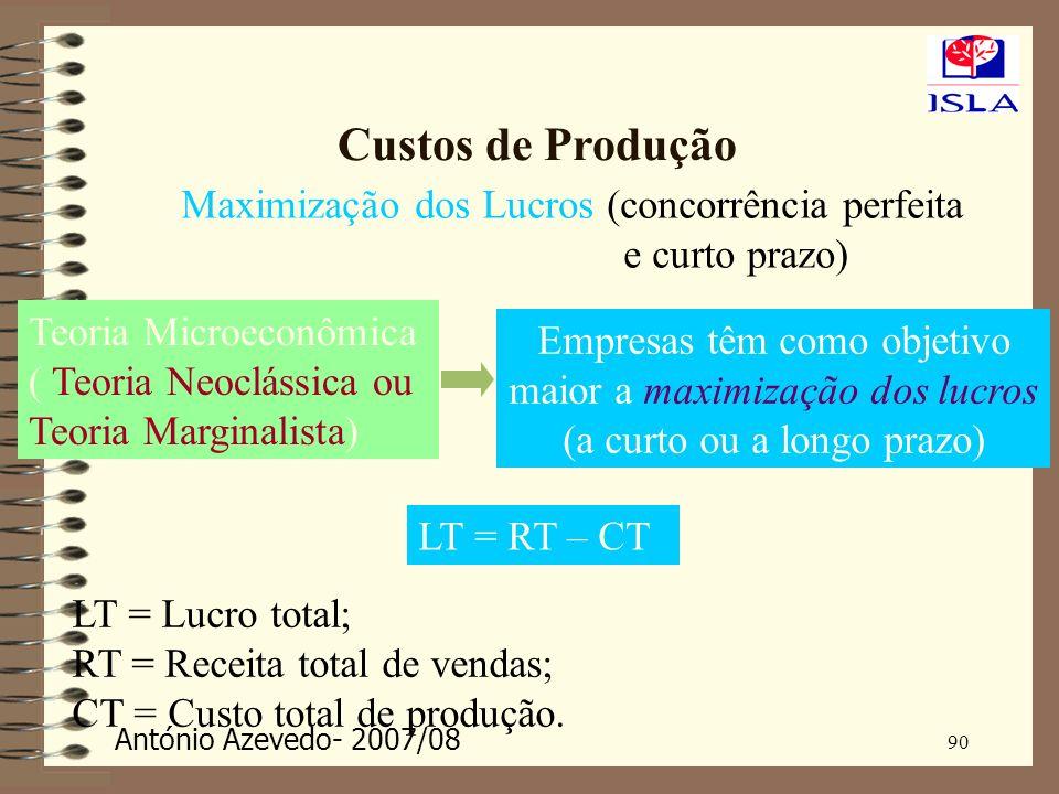António Azevedo- 2007/08 90 Custos de Produção Maximização dos Lucros (concorrência perfeita e curto prazo) Teoria Microeconômica ( Teoria Neoclássica