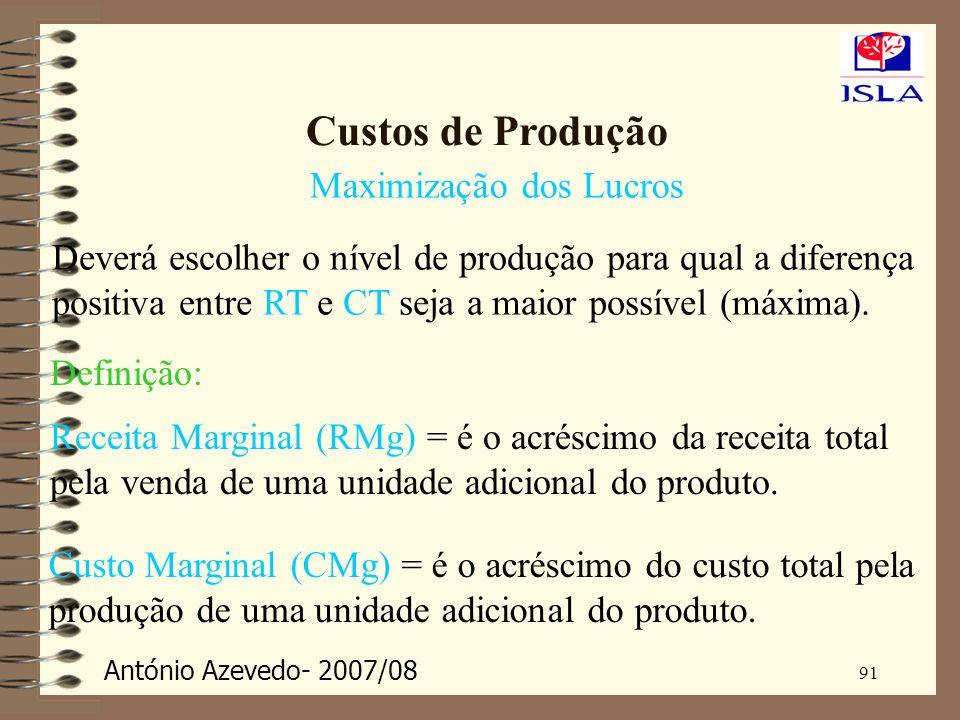 António Azevedo- 2007/08 91 Custos de Produção Maximização dos Lucros Deverá escolher o nível de produção para qual a diferença positiva entre RT e CT