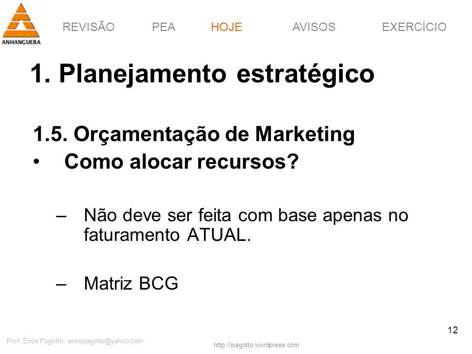 REVISÃOPEAHOJEEXERCÍCIOAVISOS http://pagotto.wordpress.com Prof. Érico Pagotto - ericopagotto@yahoo.com 12 1. Planejamento estratégico 1.5. Orçamentaç