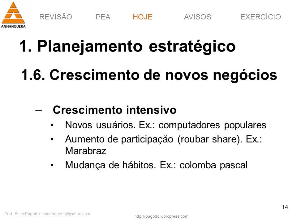 REVISÃOPEAHOJEEXERCÍCIOAVISOS http://pagotto.wordpress.com Prof. Érico Pagotto - ericopagotto@yahoo.com 14 1. Planejamento estratégico 1.6. Cresciment