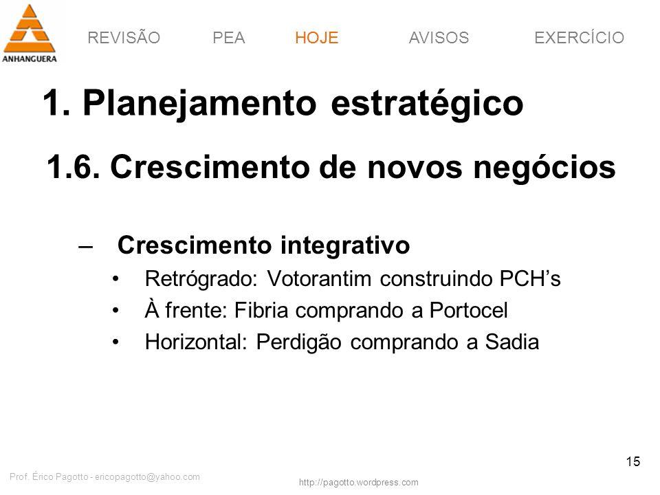 REVISÃOPEAHOJEEXERCÍCIOAVISOS http://pagotto.wordpress.com Prof. Érico Pagotto - ericopagotto@yahoo.com 15 1. Planejamento estratégico 1.6. Cresciment