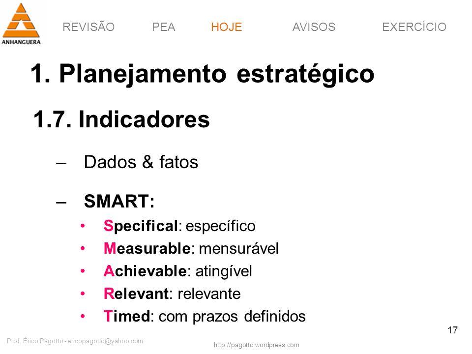 REVISÃOPEAHOJEEXERCÍCIOAVISOS http://pagotto.wordpress.com Prof. Érico Pagotto - ericopagotto@yahoo.com 17 1. Planejamento estratégico 1.7. Indicadore