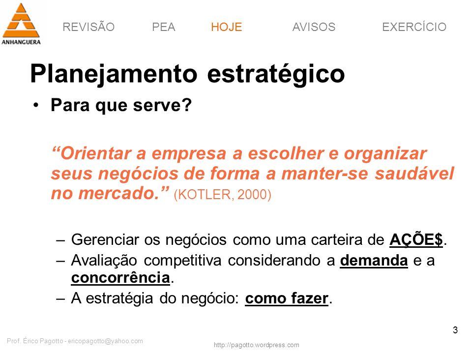 REVISÃOPEAHOJEEXERCÍCIOAVISOS http://pagotto.wordpress.com Prof. Érico Pagotto - ericopagotto@yahoo.com 3 Planejamento estratégico Para que serve? Ori