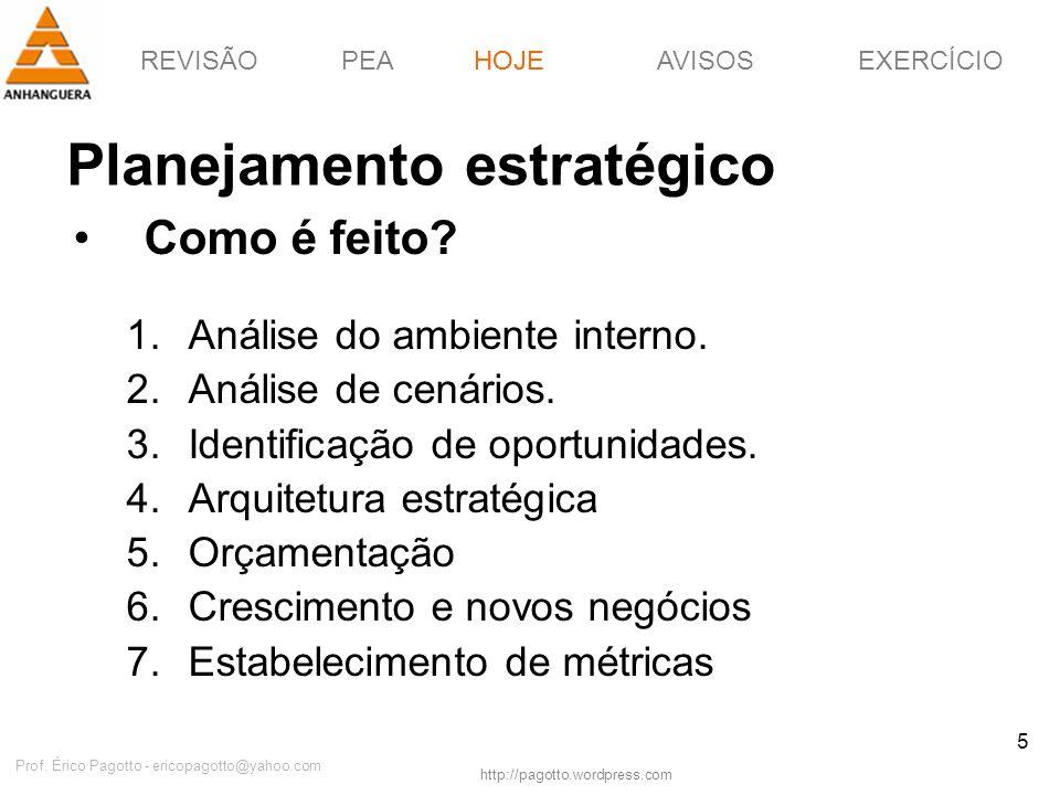 REVISÃOPEAHOJEEXERCÍCIOAVISOS http://pagotto.wordpress.com Prof. Érico Pagotto - ericopagotto@yahoo.com 5 Planejamento estratégico Como é feito? 1.Aná