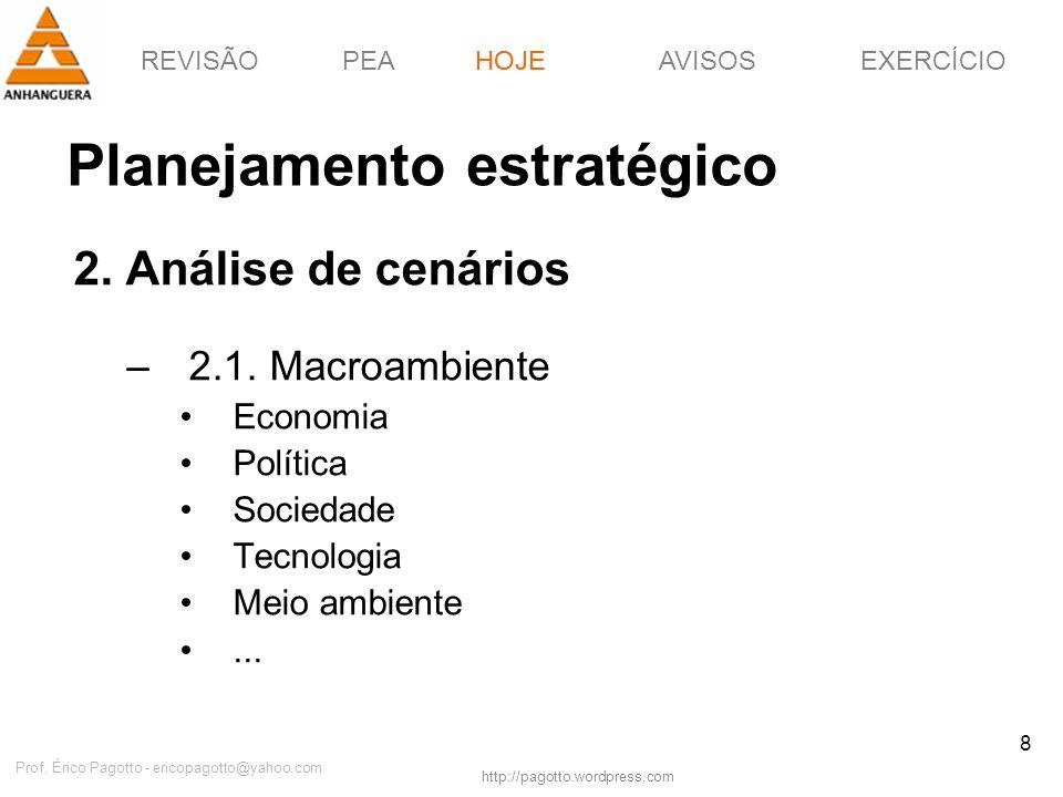 REVISÃOPEAHOJEEXERCÍCIOAVISOS http://pagotto.wordpress.com Prof. Érico Pagotto - ericopagotto@yahoo.com 8 Planejamento estratégico 2. Análise de cenár
