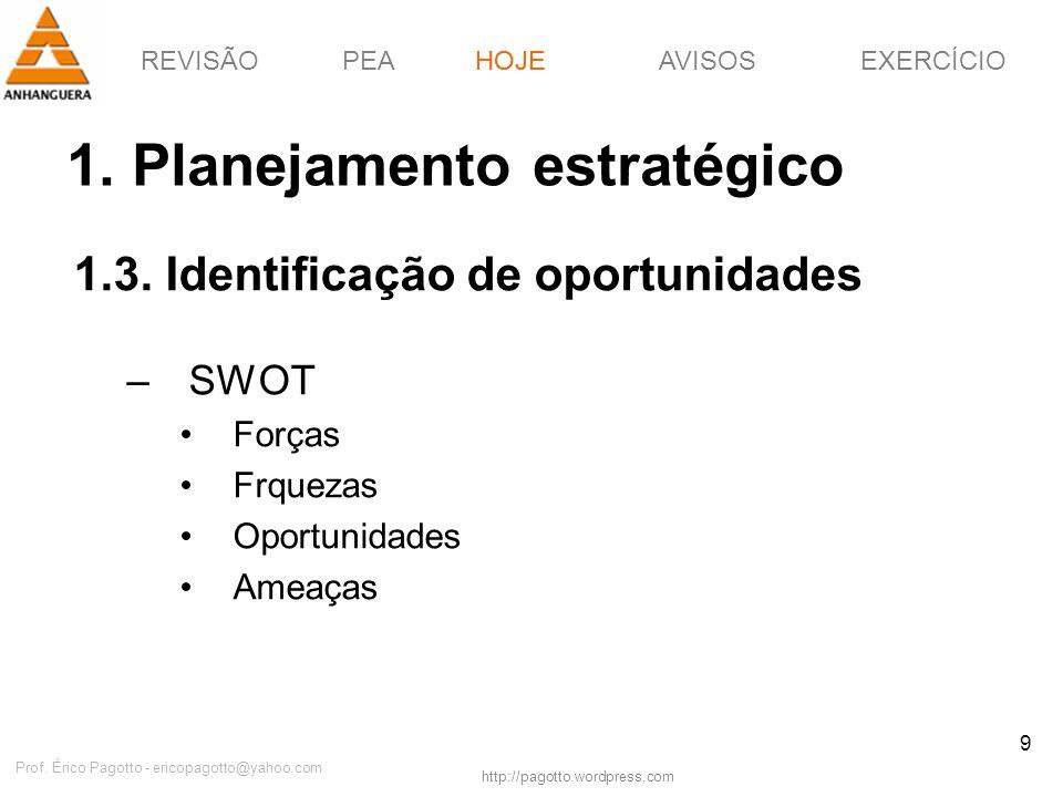 REVISÃOPEAHOJEEXERCÍCIOAVISOS http://pagotto.wordpress.com Prof. Érico Pagotto - ericopagotto@yahoo.com 9 1. Planejamento estratégico 1.3. Identificaç