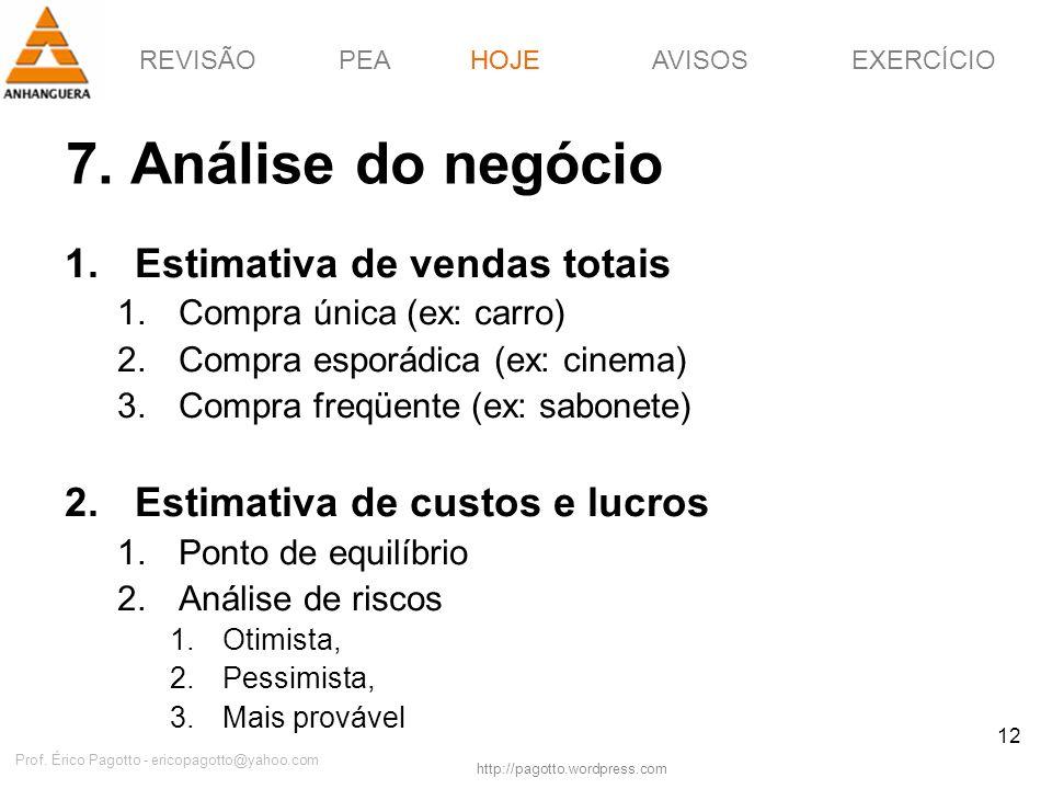 REVISÃOPEAHOJEEXERCÍCIOAVISOS http://pagotto.wordpress.com Prof. Érico Pagotto - ericopagotto@yahoo.com 12 7. Análise do negócio HOJE 1.Estimativa de